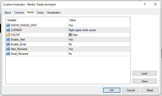 Renko Trade Assistant - MT4 Indicator