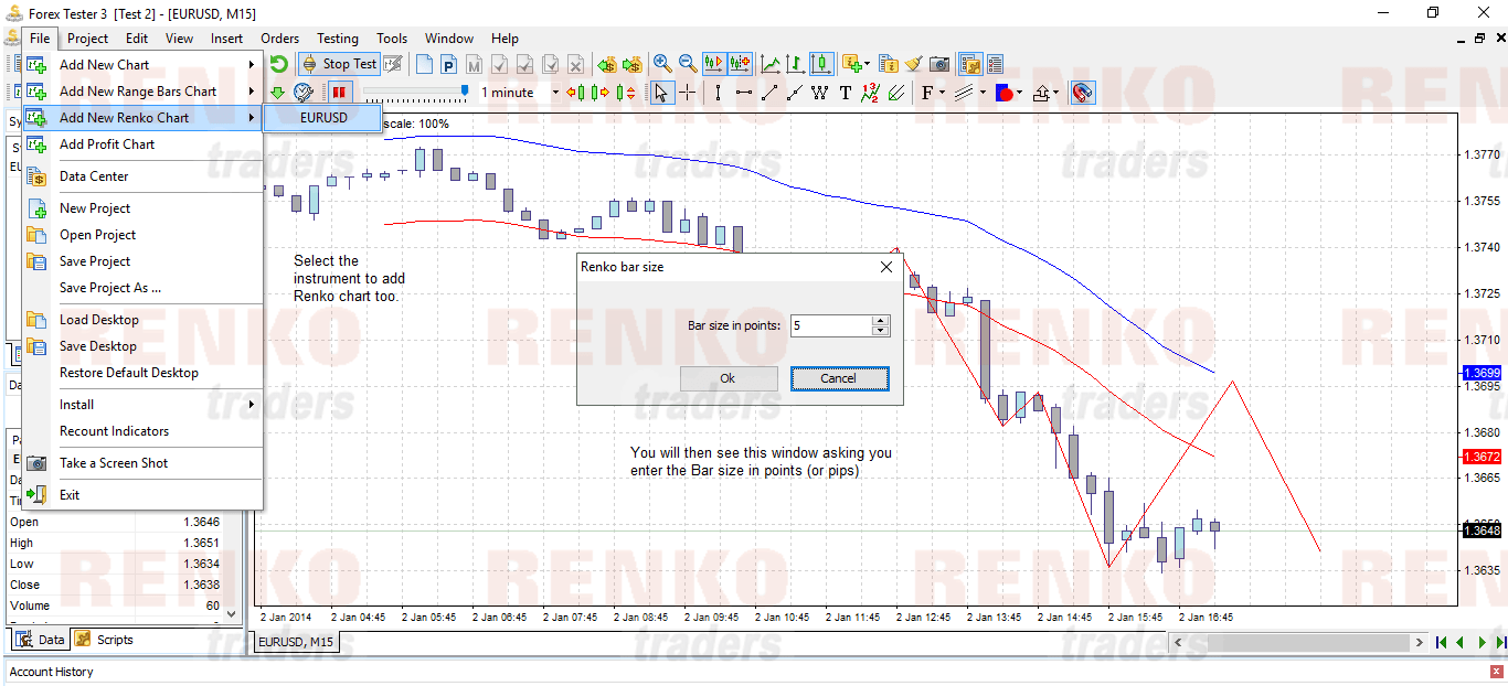 Forex renko charts review