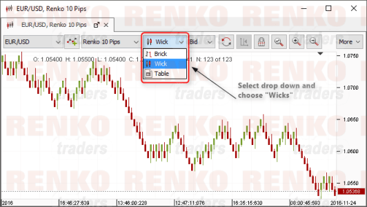 Enabling Renko Charts on JForex Platform