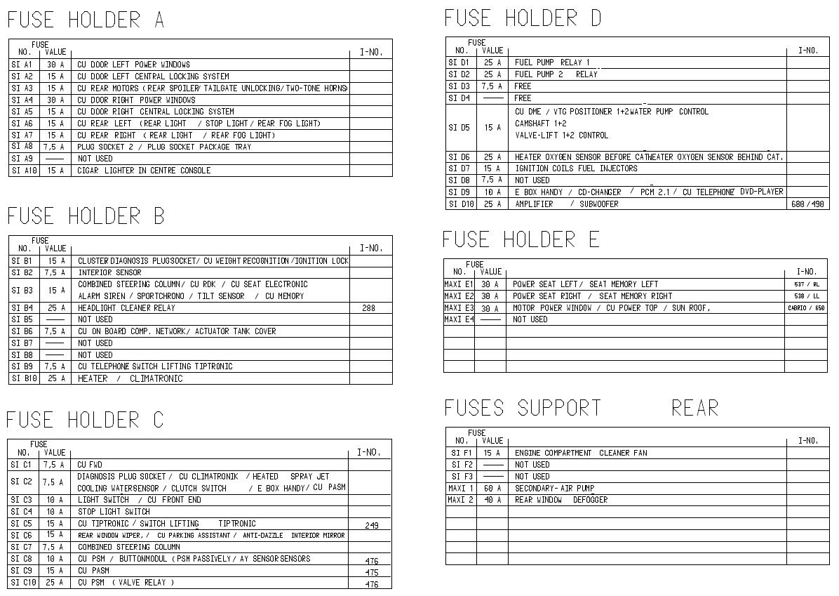 WRG-8579] 1998 Porsche Boxster Fuse Diagram