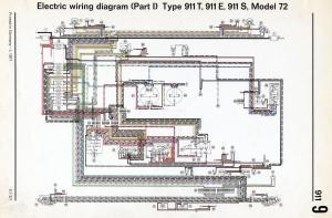 Which Bentley manual for 72 911T  Rennlist  Porsche