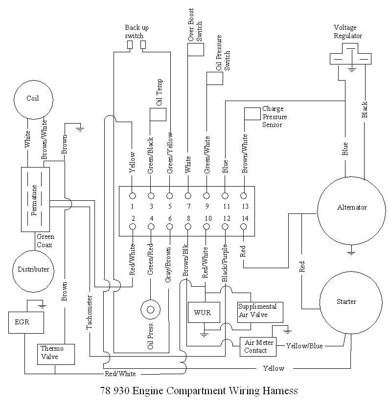 Smugglers Box 1972 Porsche Wiring Diagram : 41 Wiring
