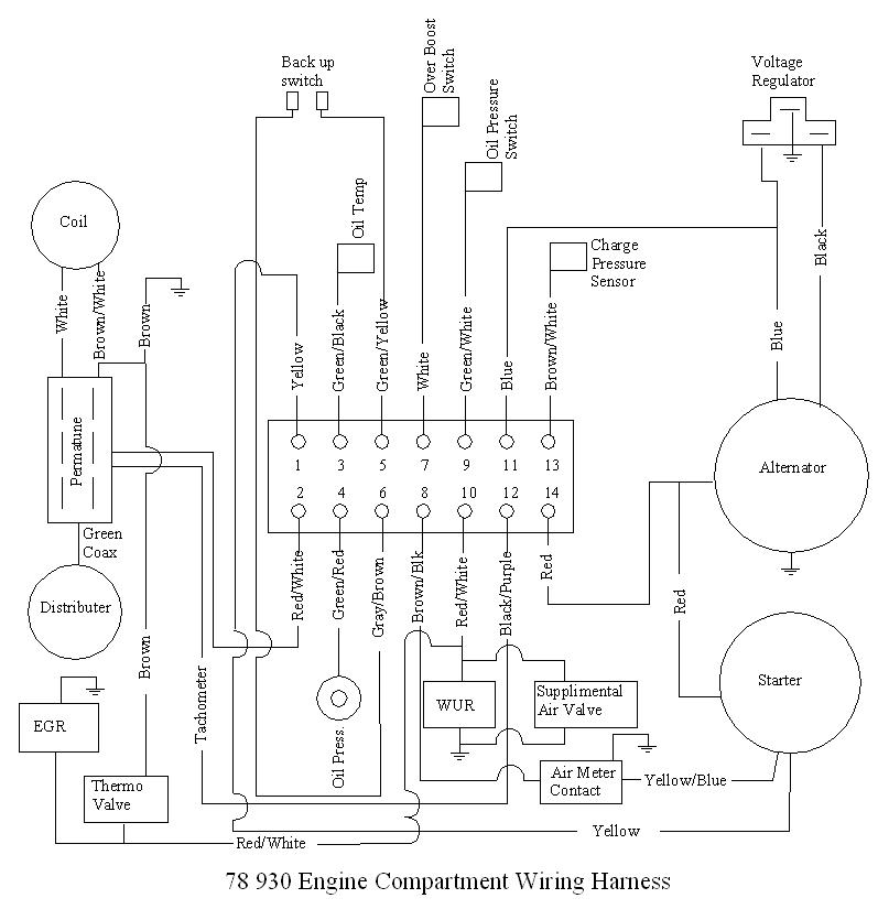 smugglers box 1972 porsche wiring diagram   41 wiring