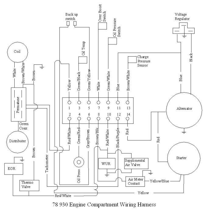 1978 porsche wiring diagram  spark wiring 1994 volvo