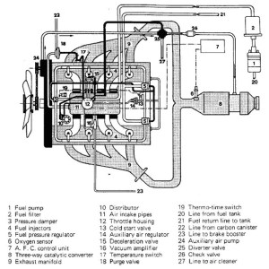 928 Vacuum Line Routing  Rennlist  Porsche Discussion Forums