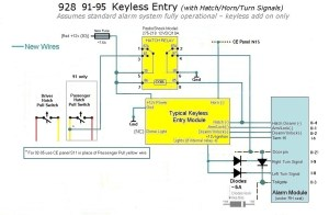 A few keyless entry and remote start questions  Rennlist