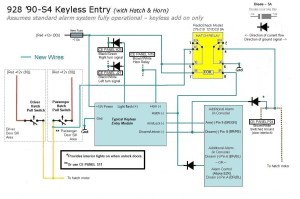 A few keyless entry and remote start questions  Rennlist Discussion Forums
