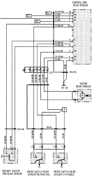Porsche 996 Seat Wiring Diagram  ImageResizerToolCom