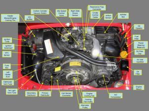 Blower motor runs with key off  Rennlist  Porsche Discussion Forums