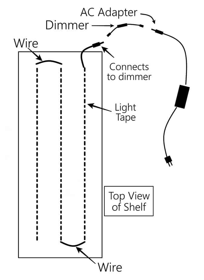 Grow Light Wiring Diagram Blog About Diagrams Led Lights Ac How To Plants With African Violet Stand 1967 Ford F100 Tail