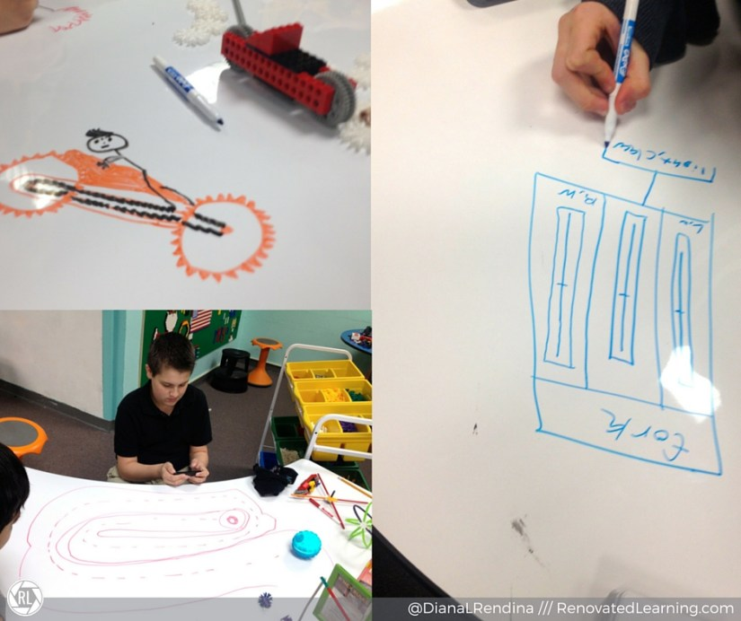 Whiteboards in makerspaces