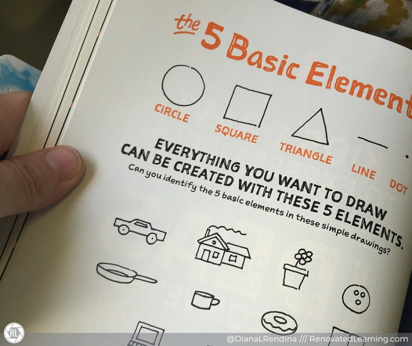 The 5 Basic Elements of Sketching