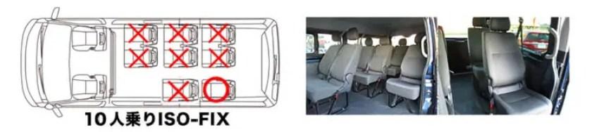 レンタカー ISO-FIX