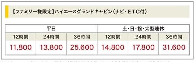 ジャパンレンタカー ハイエース
