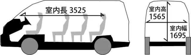 キャンピングカー レンタル