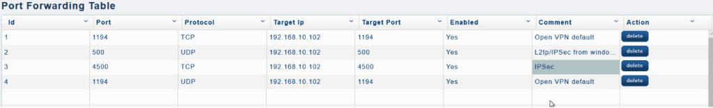 port-forwarding-OpenVPN