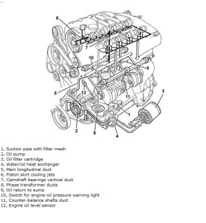 Alfa Romeo 147 Manual Download this Workshop Repair Manual