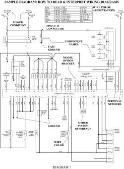 Land Rover Discovery Fuse Box Diagram Www Albumartinspiration - Range rover wiring diagram