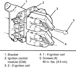 | Repair Guides | Distributorless Ignition System (dis) | Ignition Coil Pack | AutoZone