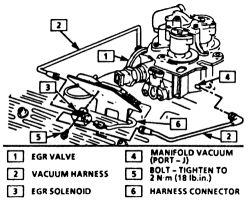   Repair Guides   Engine Emission Controls   Exhaust Gas Recirculation (egr) System   AutoZone