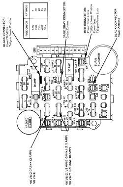 | Repair Guides | Circuit Protection | Fuse Block