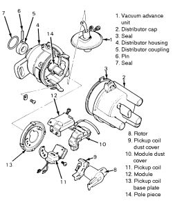 | Repair Guides | Electronic Ignition | Component