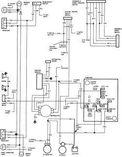 jeep cj wiring diagram wiring diagram cj7 radio wiring diagrams for automotive ignition control module wiring diagram jeep
