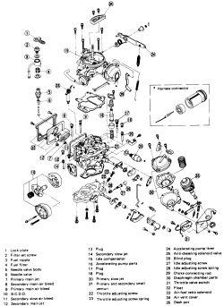 | Repair Guides | Carbureted Fuel System | Carburetor | AutoZone