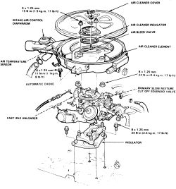 | Repair Guides | Carbureted Fuel System | Carburetor