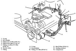 | Repair Guides | Air Conditioner | Refrigerant Lines