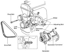 alternator wiring diagram toyota corolla wiring diagram 1998 Toyota Corolla Alternator Wiring Diagram toyota wiring harness diagram auris 1998 toyota corolla alternator wiring diagram