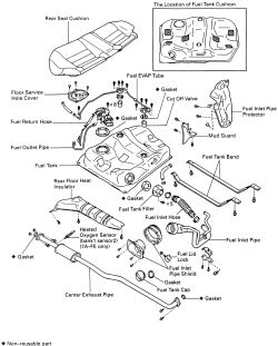 | Repair Guides | Fuel Tank | Tank Assembly | AutoZone