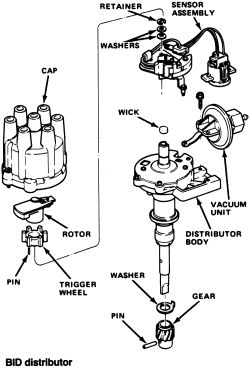 | Repair Guides | Electronic Ignition | American Motors