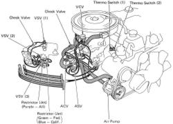 | Repair Guides | Emission Controls | Air Injection System | AutoZone