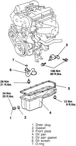 | Repair Guides | Engine Mechanical | Oil Pan | AutoZone