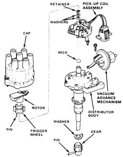 | Repair Guides | Engine Electrical | Distributor | AutoZone