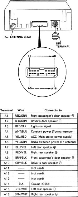 1996 acura integra stereo wiring diagram 1996 96 integra stereo wiring diagram jodebal com on 1996 acura integra stereo wiring diagram
