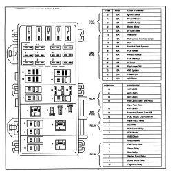 | Repair Guides | Circuit Protection | Fuses | AutoZone