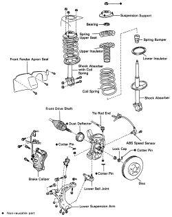 | Repair Guides | Front Suspension | Macpherson Struts | AutoZone