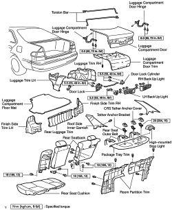 | Repair Guides | Exterior | Trunk Lid | AutoZone