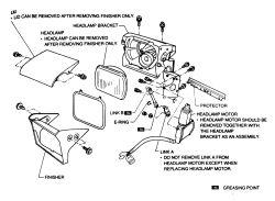 | Repair Guides | Lighting | Headlights | AutoZone