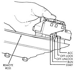  Repair Guides   Steering   Ignition Switch   AutoZone