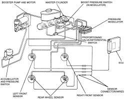 | Repair Guides | Bendix Antilock Brake System | General Information | AutoZone