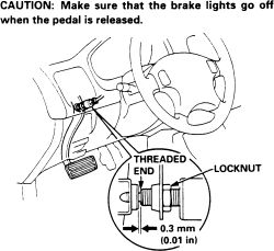 | Repair Guides | Brake Operating System | Brake Light Switch | AutoZone