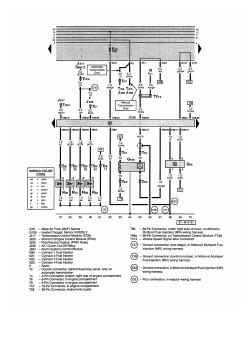   Repair Guides   Main Wiring Diagram (equivalent To 'standard Equipment') (cabrio 1999) (1999