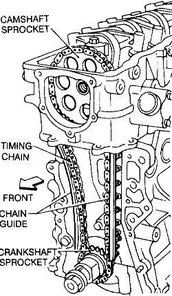 | Repair Guides | Engine Mechanical | Timing Belt | AutoZone