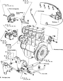 | Repair Guides | Engine Mechanical | Engine | AutoZone