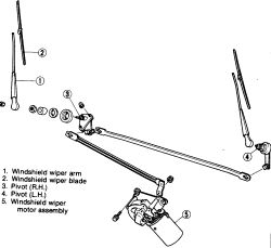 | Repair Guides | Windshield Wiper And Washers | Wiper Motor And Linkage | AutoZone