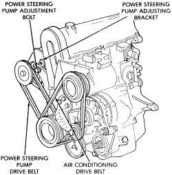 Chrysler Lebaron power steering just stopped  Maintenance