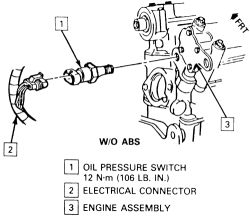   Repair Guides   Sending Units And Sensors   Oil Pressure Sending Unit   AutoZone